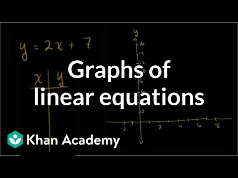 Graphing A Linear Equation Y 2x 7 Video Khan Academy