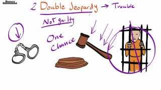 Double Jeopardy | Definition | Vocabulary