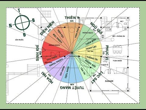 Phong thuỷ nhà ở - 5 vị trí quan trọng cần biết trong nhà