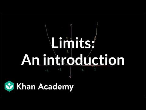 Calculus: Limits
