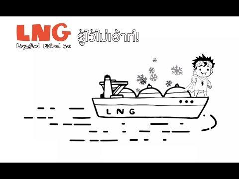 """""""LNG รู้ไว้ ไม่เอ้าท์"""""""