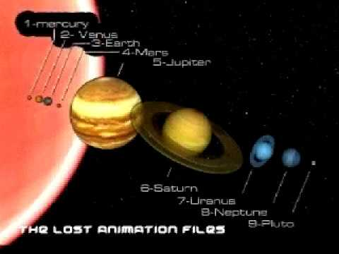 Total 3d SOLAR SYSTEM 3D ANIMATED