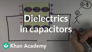 Dielectrics in capacitors | Circuits | Physics | Khan Academy
