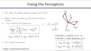 Lecture 22 Perceptron Part 2