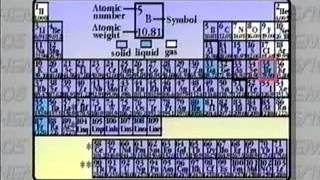 Fundamentals of Chemistry: Unit 4 - Lecture 4