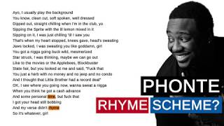 Phonte on Whatever You Say | Rhyme Scheme