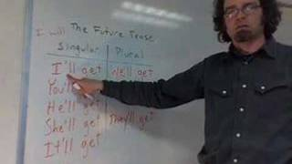 The Future Tense Using