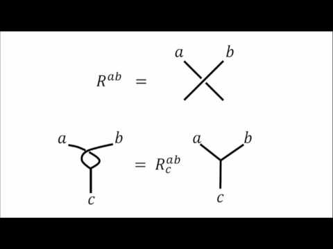 Dominic Williamson: Anyons and matrix product operator algebras
