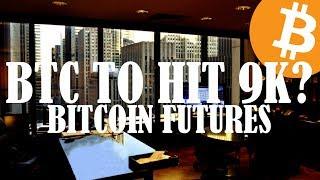 Bitcoin Futures - Wolf Of Bitcoin Street | Will Bitcoin Dive To 9k Again?