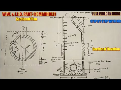 W.W. & I.E.D.   Manhole, Sectional Plan & Sectional Elevation   For Civil Eng. Final Year Students.
