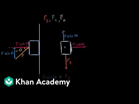 Incredible Free Body Diagram With Angled Forces Worked Example Video Khan Wiring 101 Eumquscobadownsetwise Assnl