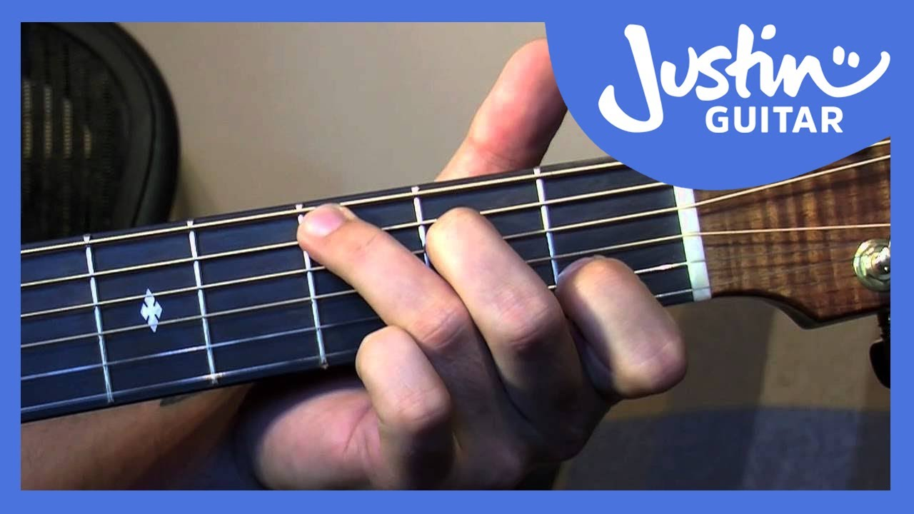 Happy Birthday Guitar Lesson – Fingerstyle Easy Folk Guitar Songs [FO-105]
