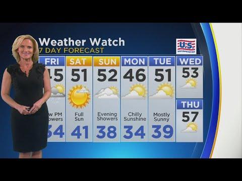 CBS 2 Weather Watch (5PM, 10-11-18)