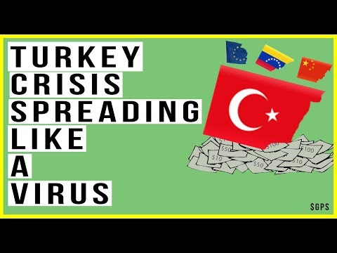 Turkey Crisis Spreads As Emerging Markets & Bank Stocks Have DROPPED More Than 20%!