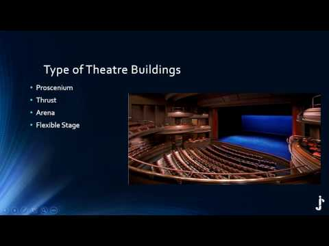 Scenic Design History Part 1/3: Theater Vocabulary