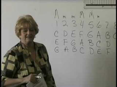 Scale - Karen Cuneo Ramirez shows how to make chords from a scale.