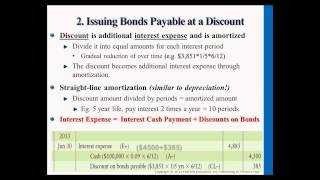 Financial Accounting (Bonds Payable) - Victoria Chiu