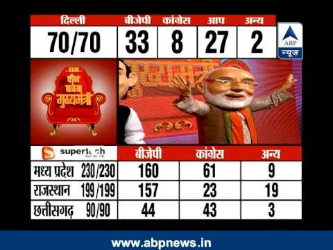 it's - It's funny: Parody of Rahul and Modi on assembly poll results. For more info log on to: www.youtube.com/abpnewsTV.