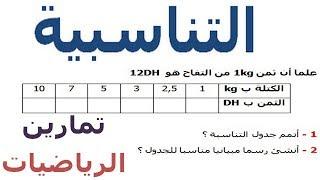 الرياضيات السادسة إبتدائي - التناسبية (3) تمرين 3