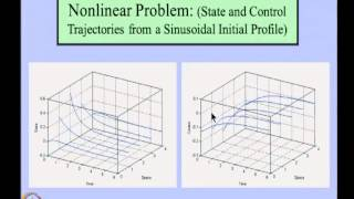 Mod-16 Lec-38 Optimal Control Of Distributed Parameter Systems -- II