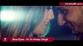 Video All Time Most Viewed Non Film Songs on YouTube(I-Pop) MP3, 3GP, MP4, WEBM, AVI, FLV Januari 2018