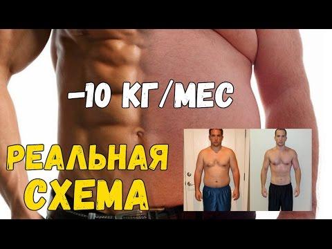 Быстро скинуть вес на боках