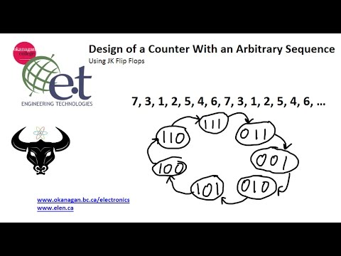 Design a Counter with An Arbitrary Sequence (3/3)