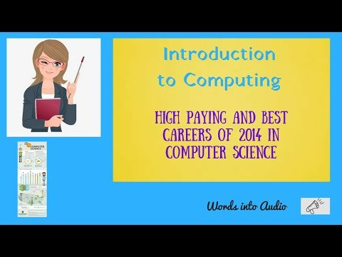What is HIGH PAYING AND BEST CAREERS OF 2014 IN COMPUTER SCIENCE? What does HIGH PAYING mean?