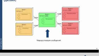 Масштабируемое приложение за 15 минут (используем AKKA под Java)