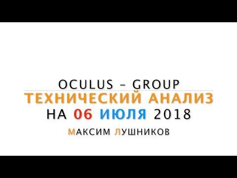Технический анализ рынка Форекс на 06.07.2018 от Максима Лушникова - DomaVideo.Ru