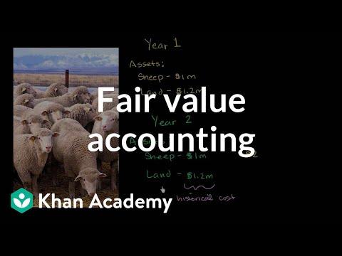Essay: Fair Value Accounting