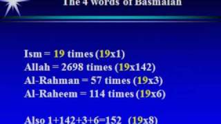 Image result for Islamic Code 19