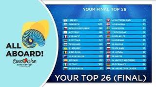 Video Eurovision 2018 - Your TOP 26 (Final) MP3, 3GP, MP4, WEBM, AVI, FLV Juni 2018