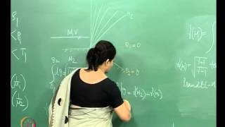 Mod-01 Lec-12 Lecture-12-An Introduction To Expansion Waves