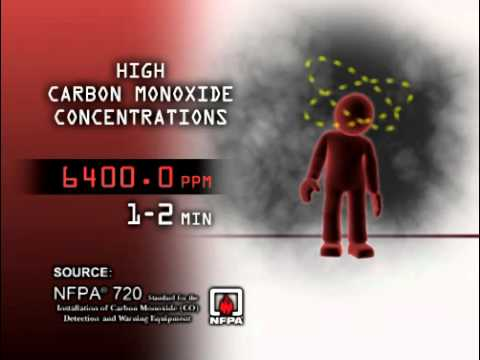 NORA Video 17 - How to Respond to a Carbon Monoxide Alarm