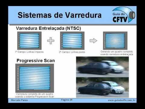 Treinamento CFTV - Parte 3 - Projeto de Sistemas de CFTV
