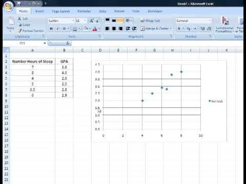 Download Correlation Coefficient in Excel - Share Lagu