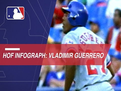 Video: Vladimir Guerrero's Hall of Fame highlights