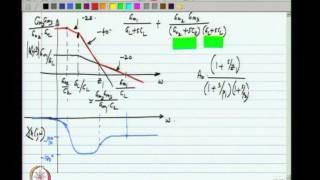 Mod-01 Lec-16 Lecture 16