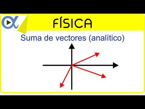 Suma de vectores por el método analítico (componentes rectangulares) ejemplo 3 de 3