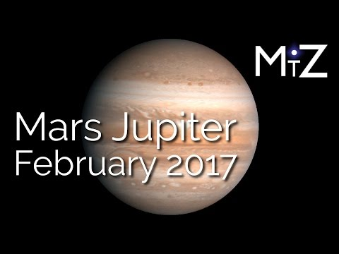 Mars & Uranus Opposite Jupiter February 27, 2017 - True Sidereal Astrology