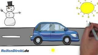 Reifendirekt : Reifen wechseln (von Winterreifen auf Sommerreifen)
