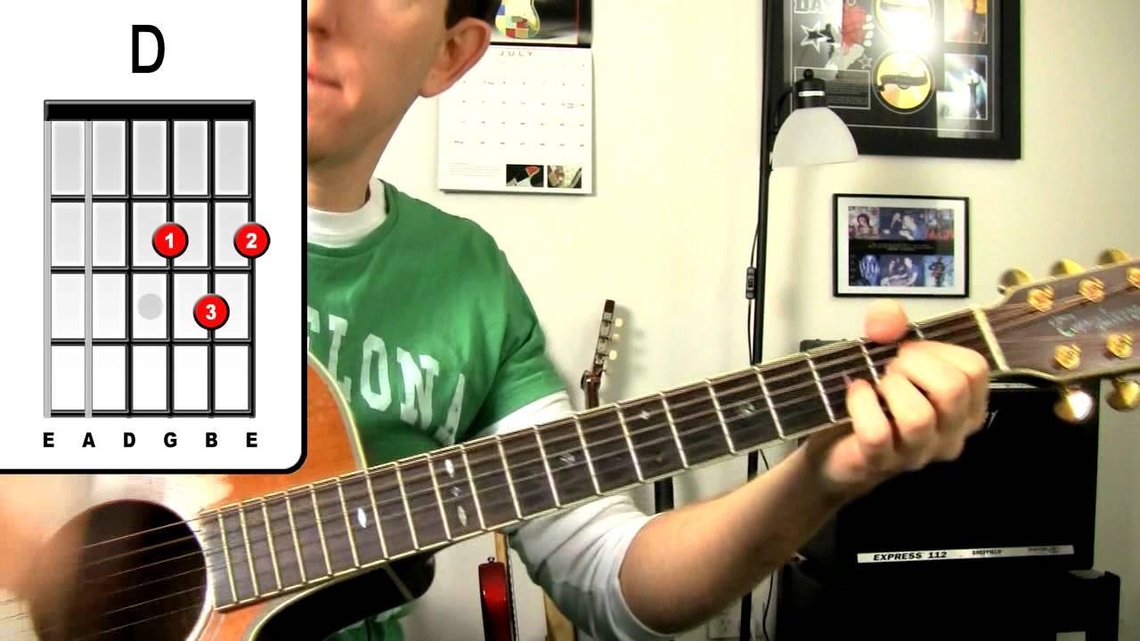 Two Steps Behind ★ Def Leppard Guitar Lesson – How To Play Easy Beginners Acoustic Songs