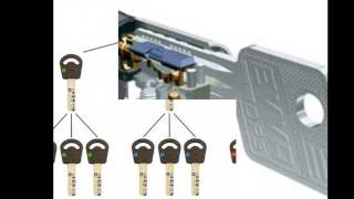 Twin City Lock & Key offer wide range of products & services!!!