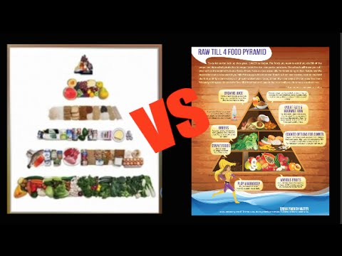 raw - Ok here is a link to the new HEALTHY food pyramid! https://www.facebook.com/TheBananaGirl/photos/a.488890347844922.1073741825.359943557406269/759228974144390/?type=1&theater ☆ Instagram:...