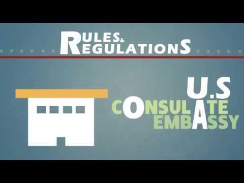 Student Visa Process for USA