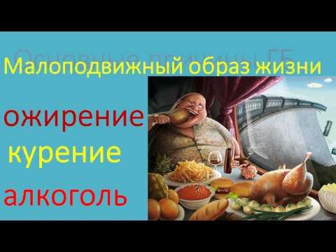 Профилактика гипертонической болезни !!!!