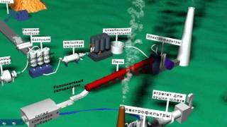 Мокрый способ получения цемента (учебный фильм для студентов БГТУ им.Шухова)