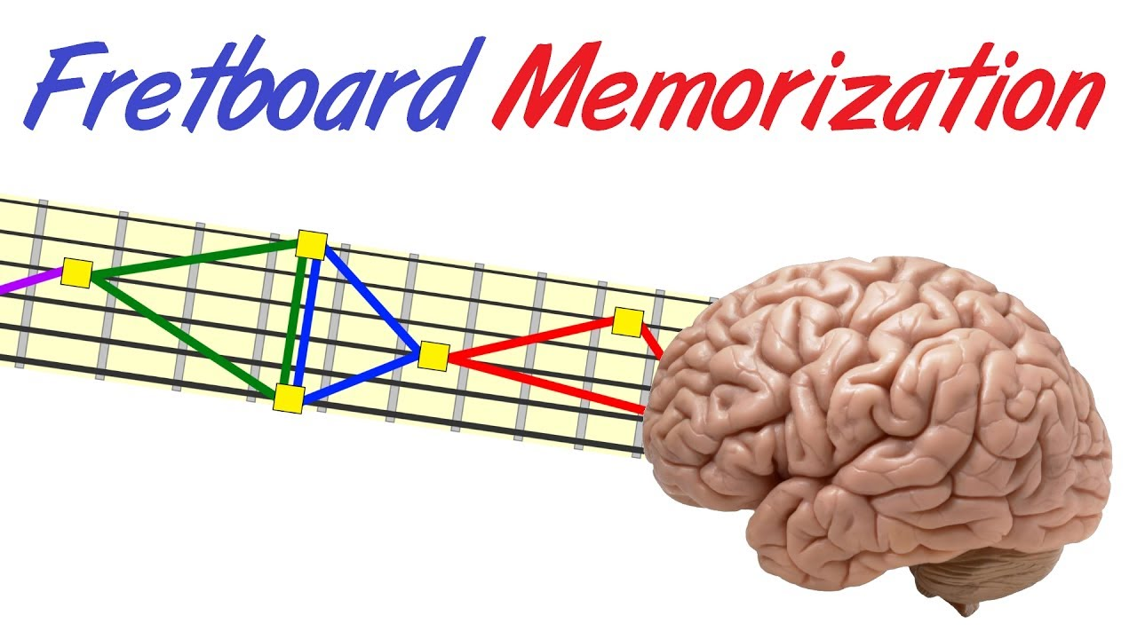Guitar Fretboard Memorization – A Different Approach