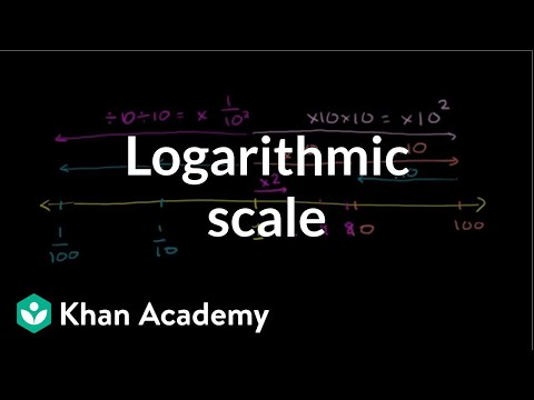 Scale - Learn more: http://www.khanacademy.org/video?v=sBhEi4L91Sg Understanding how logarithmic scale is different from linear scale and why it could be useful.